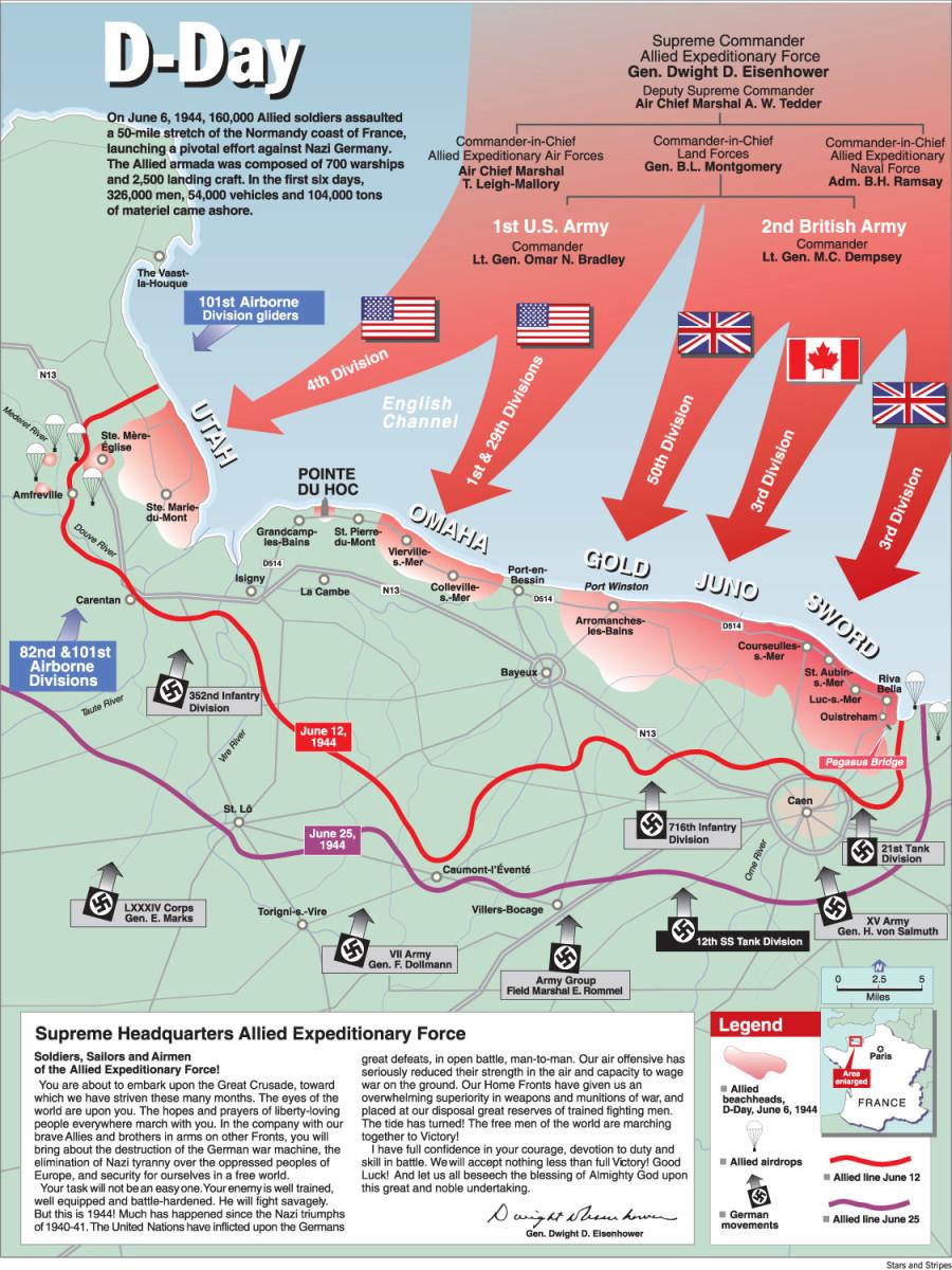 June 1944 the Allies establish a bridgehead in Normandy France.