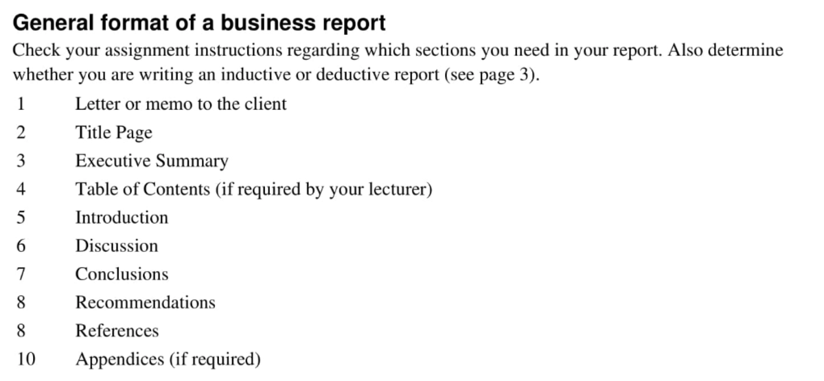 General Format of a Business Report
