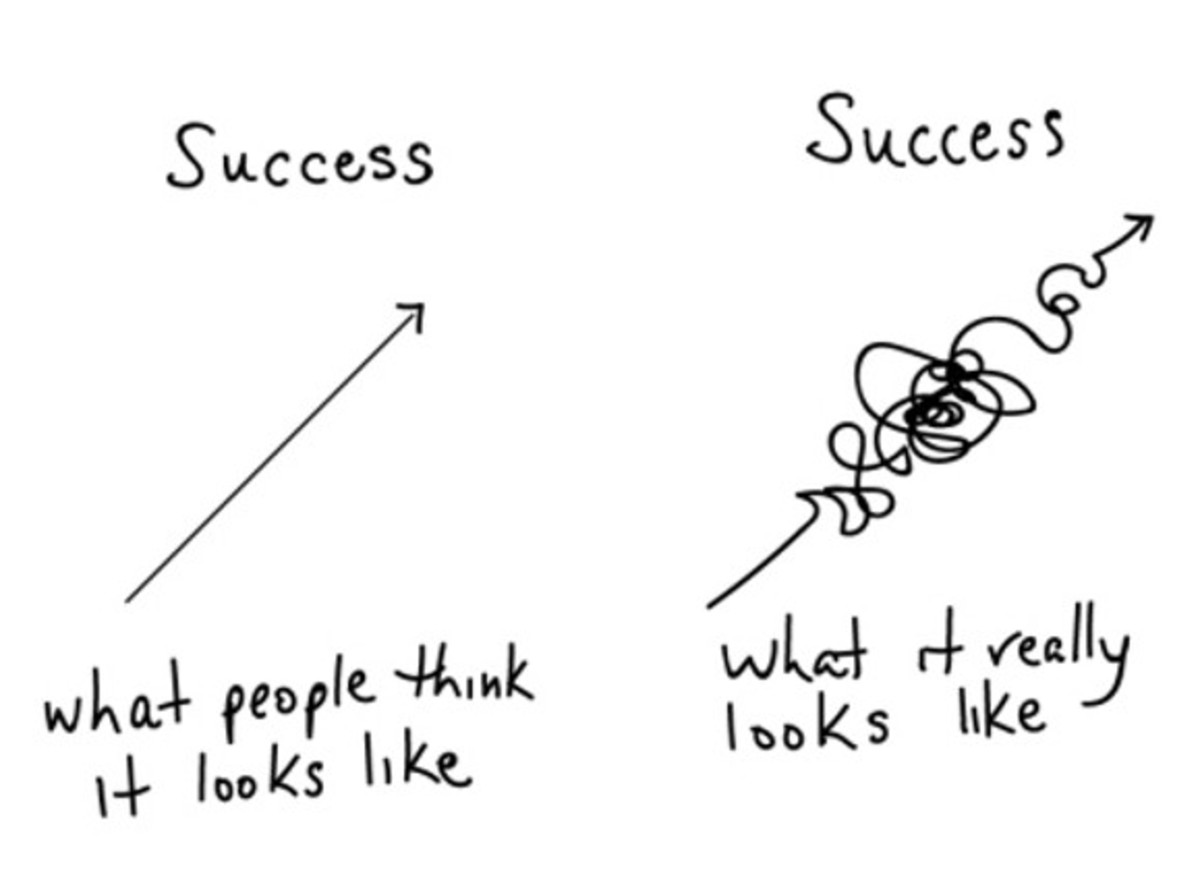 Overnight Success comes after lots of Overnight Failures