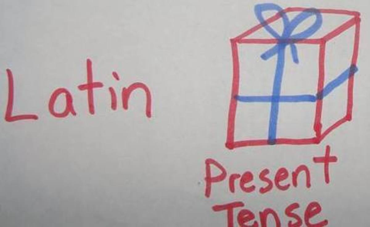 """I like including a simple visual prompt on the board for Latin. This is what I drew next to the new grammar for Latin """"Present Tense."""""""