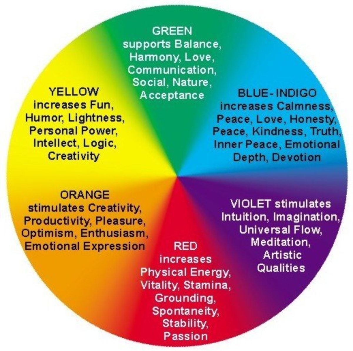 all-about-color-therapy