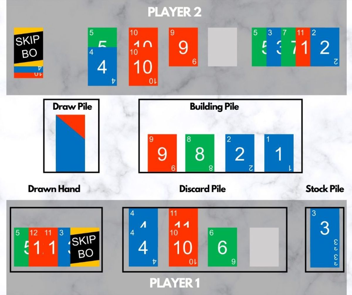 Illustration of a Skip-Bo Game for 2 Players (Different Types of Card Piles)