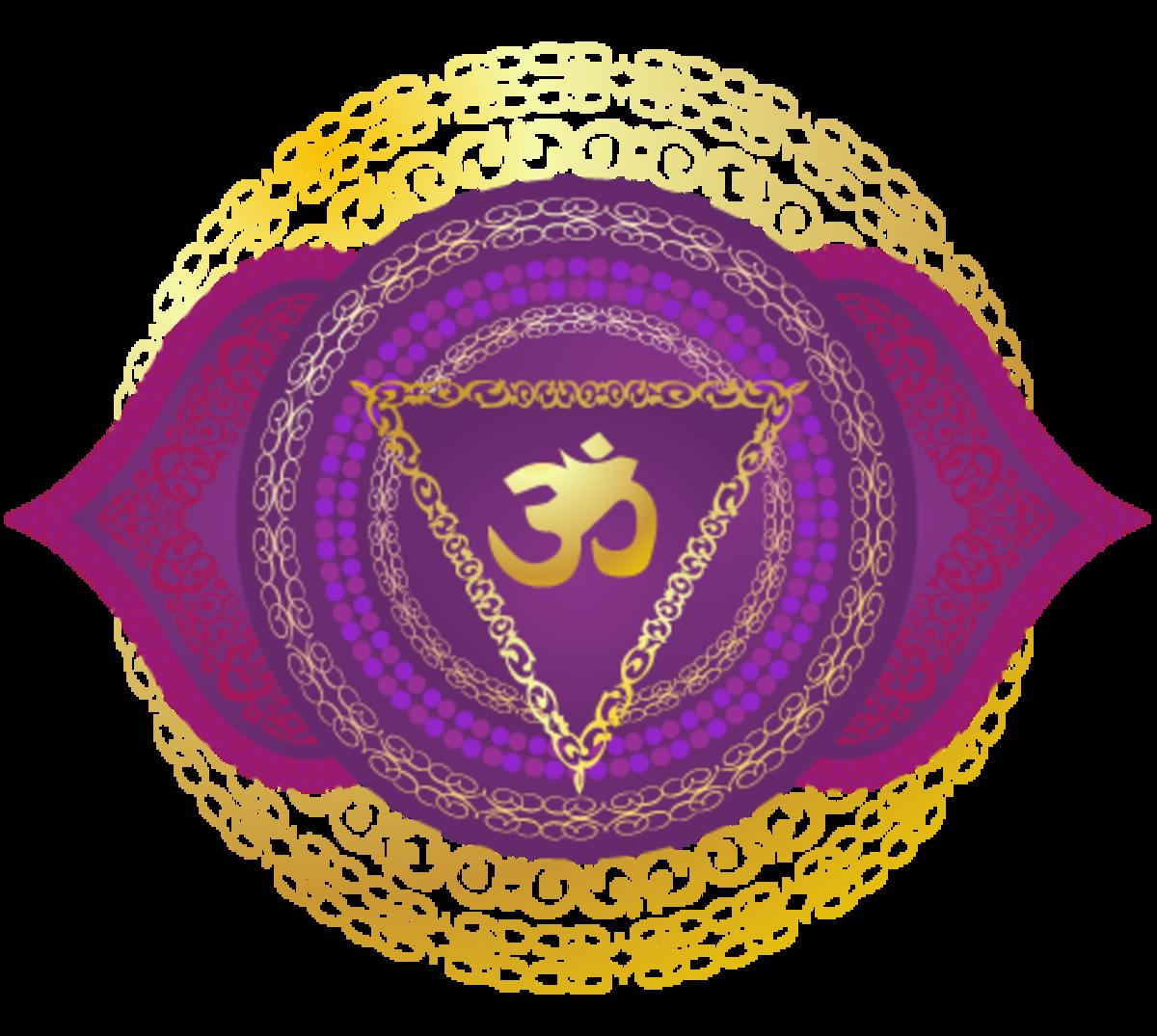 Traditional symbolic representation of Ajna chakra