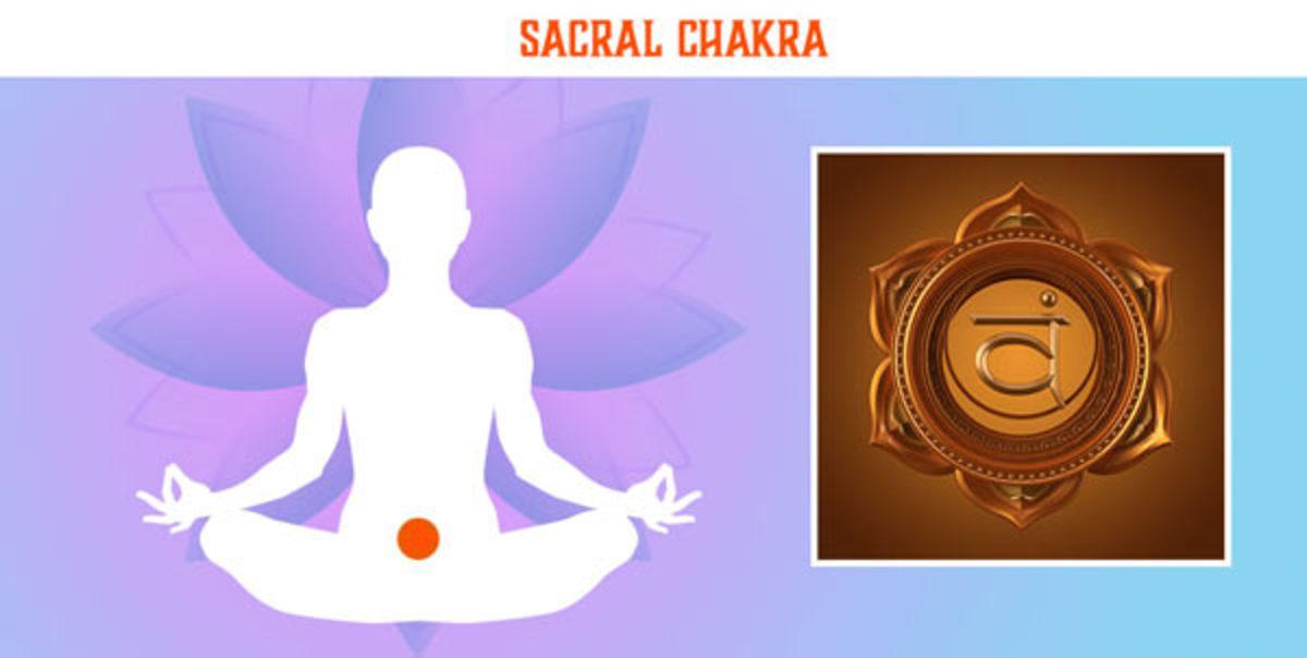 Swadhisthana chakra Kshetram. (Swadhisthana is also called Sacral chakra)