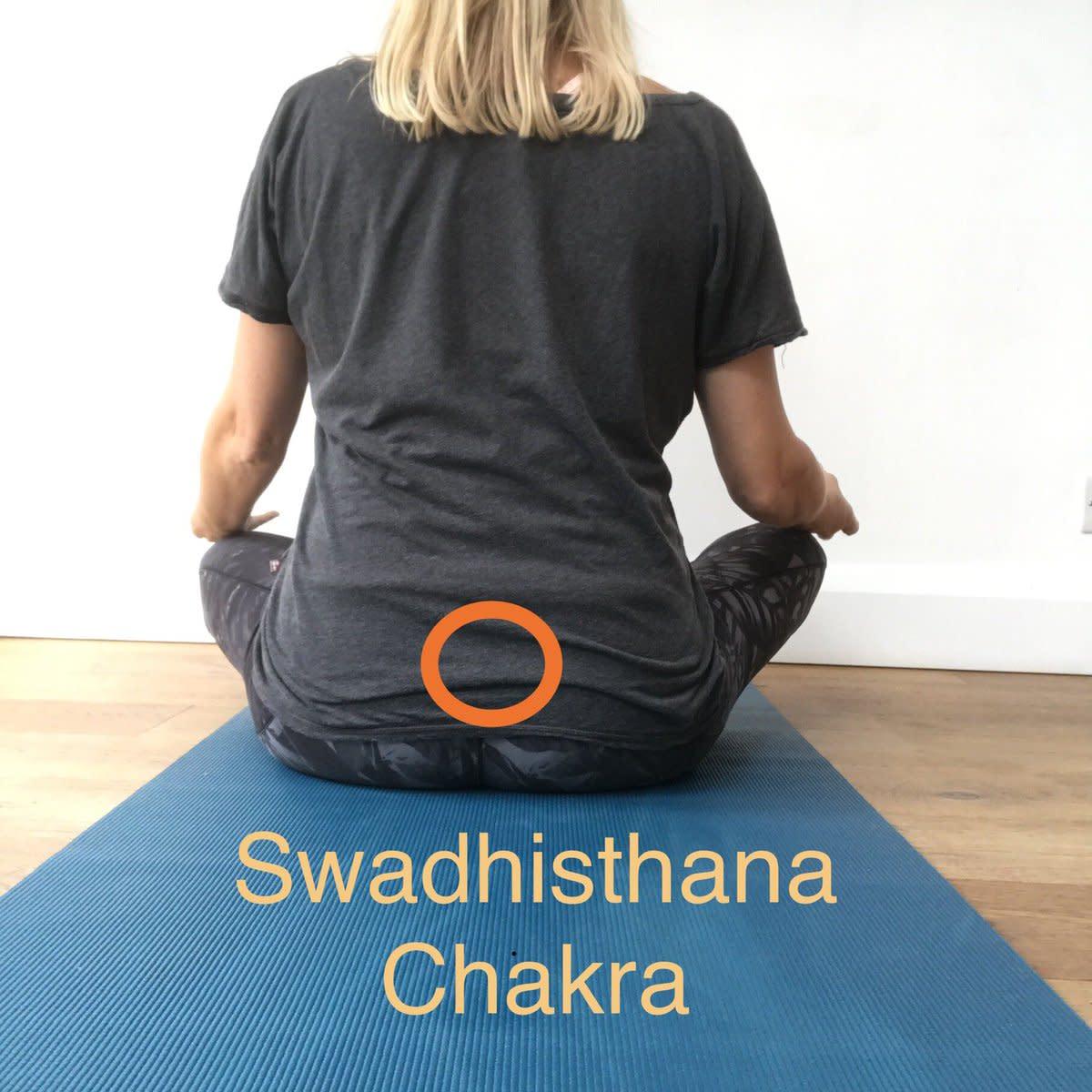 Actual location of Swadhisthana chakra