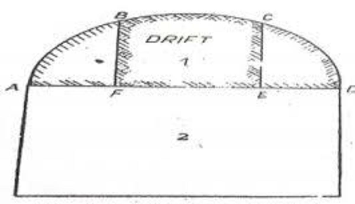 Drift Method