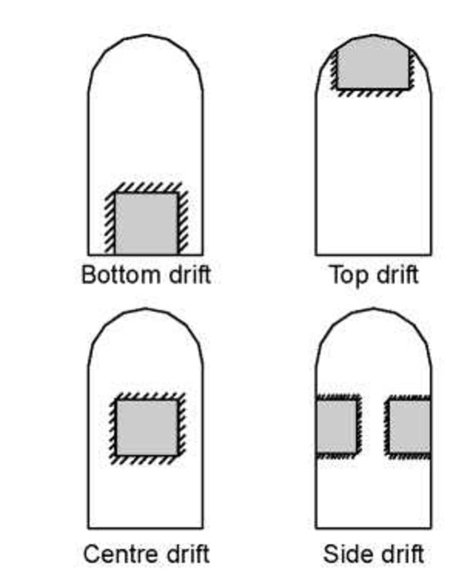 Tpes of Drift
