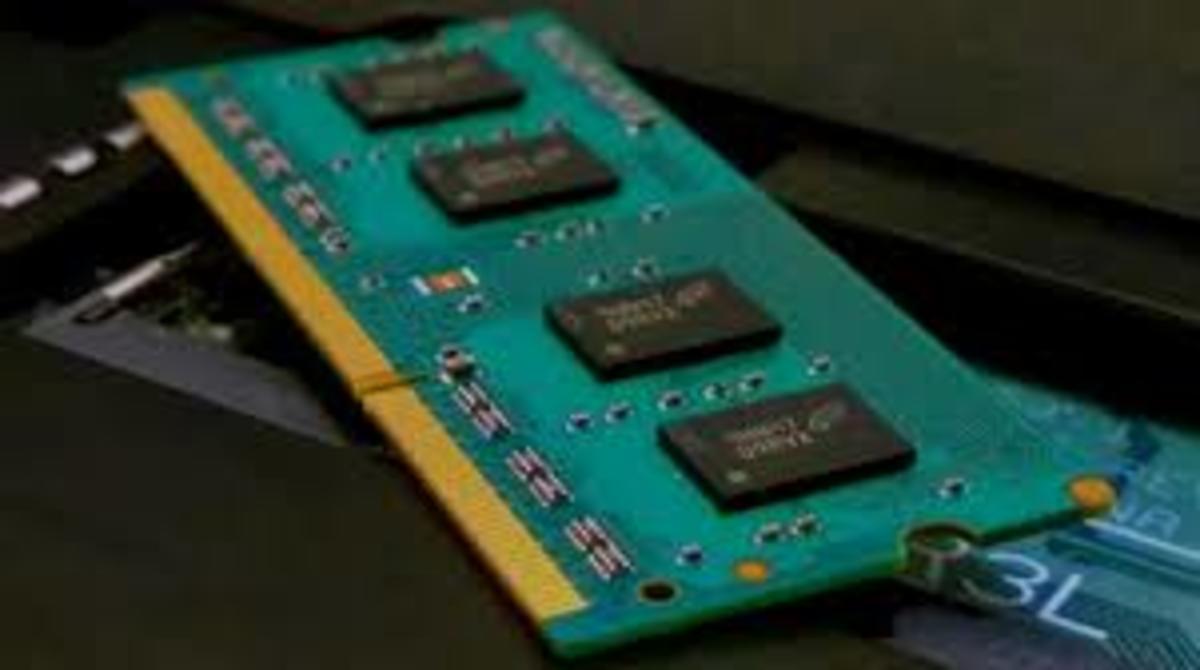RAM Module.