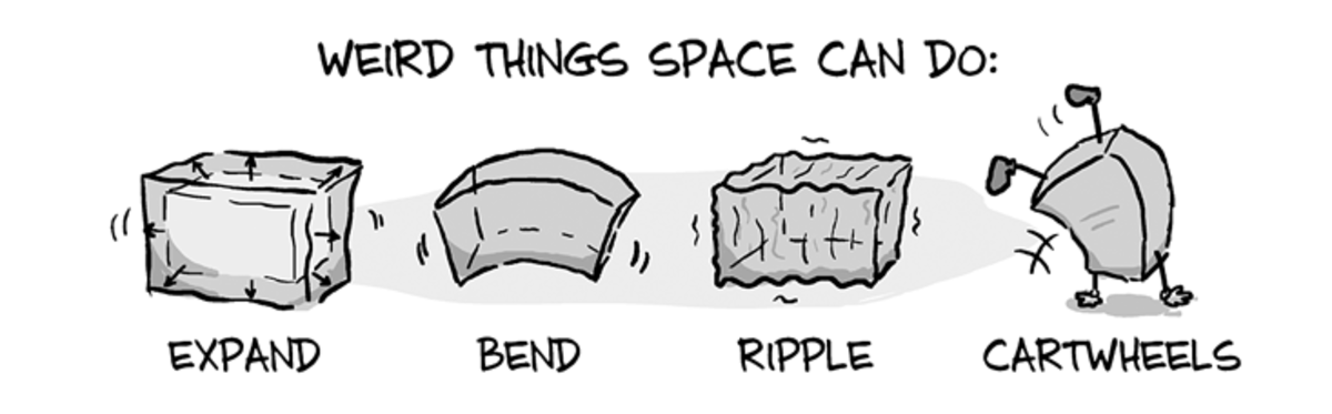 Concept of space in physics
