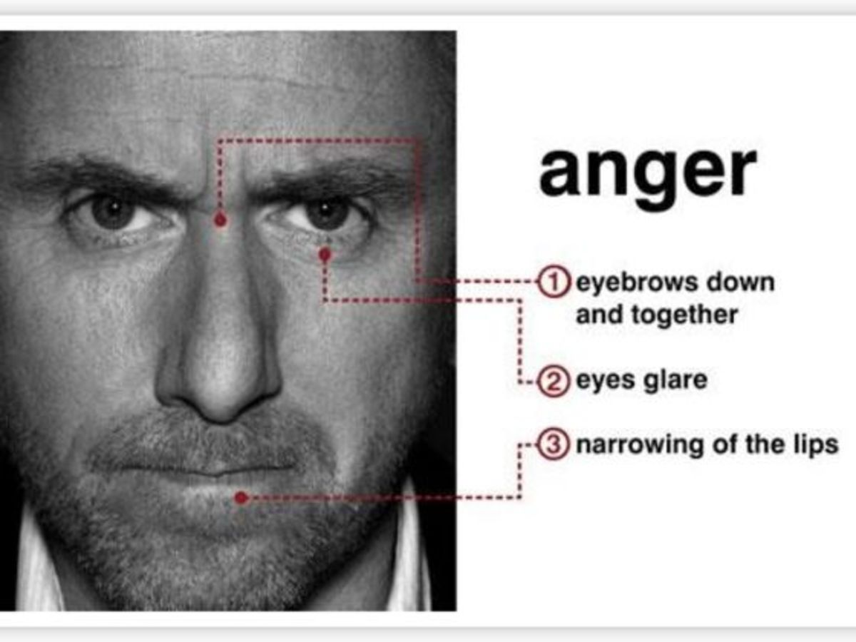 Anger and How To Deal With It