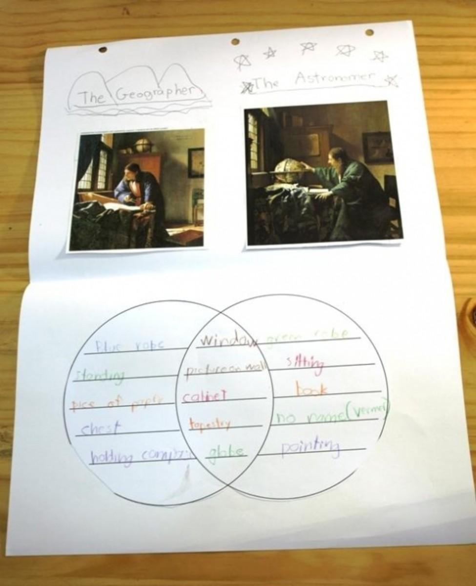 Vermeer Venn Diagram