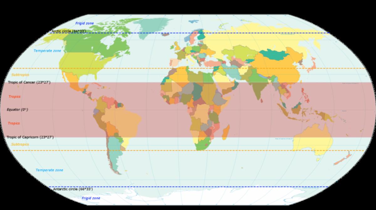 Equatorial Areas