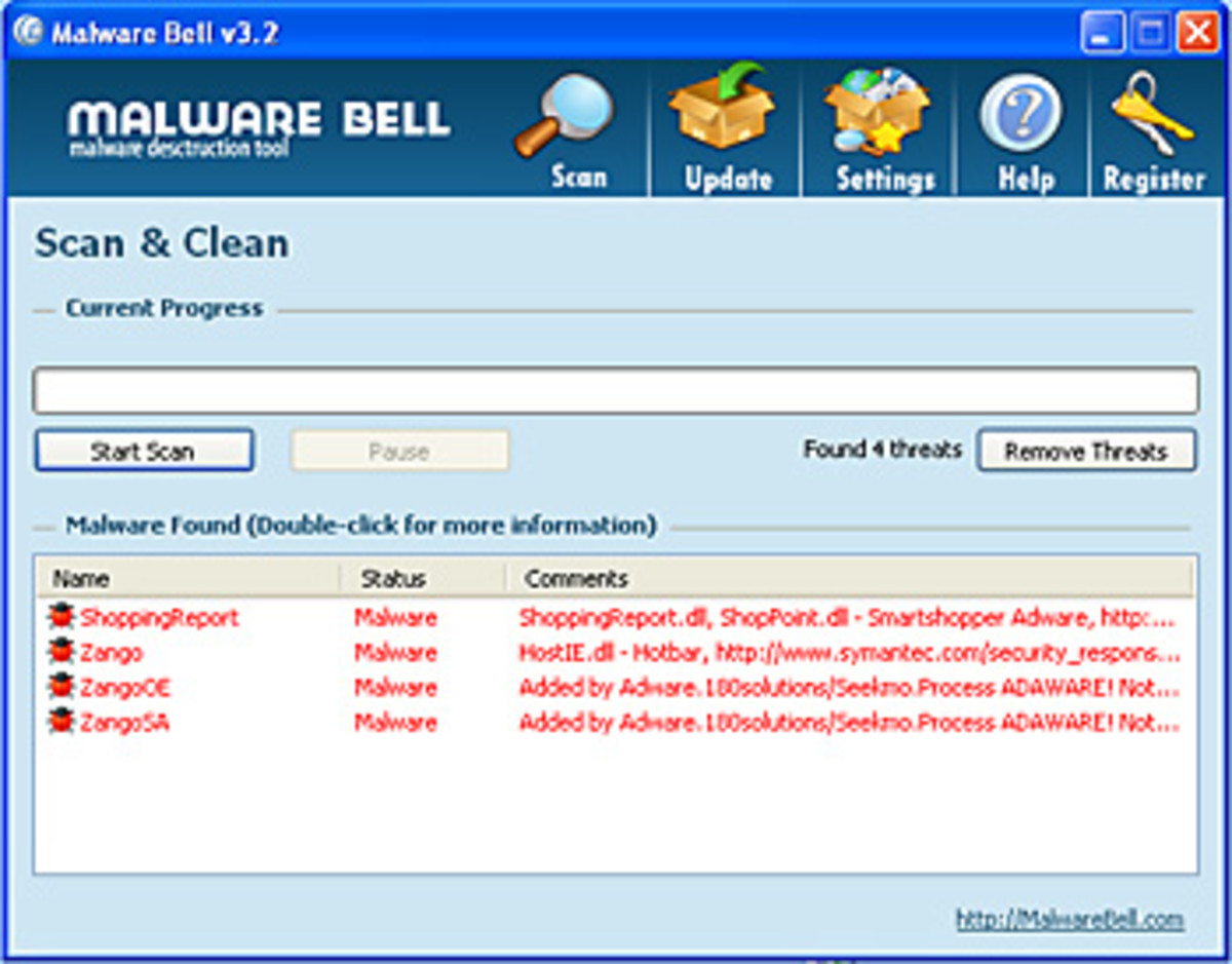 Malware Bell, a Zlob Virus Wrapping