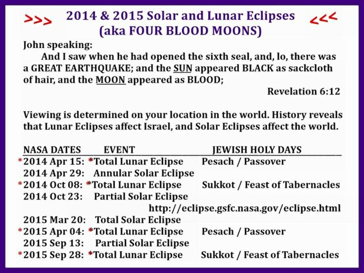 Chart Telling When The Next Blood Moons Will Occur