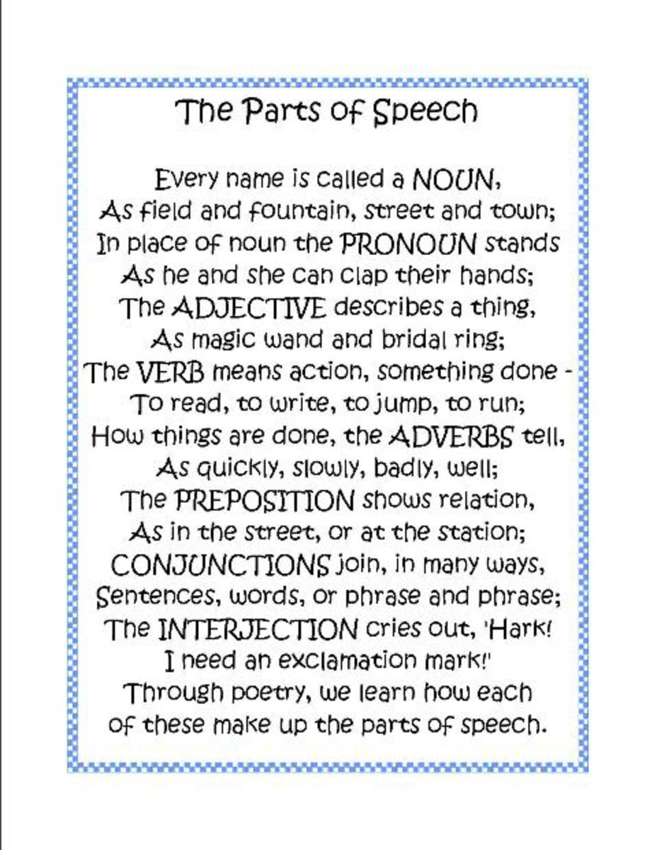 Printables Parts Of Speech Worksheets Middle School Cinecoa – Parts of Speech Worksheets Middle School