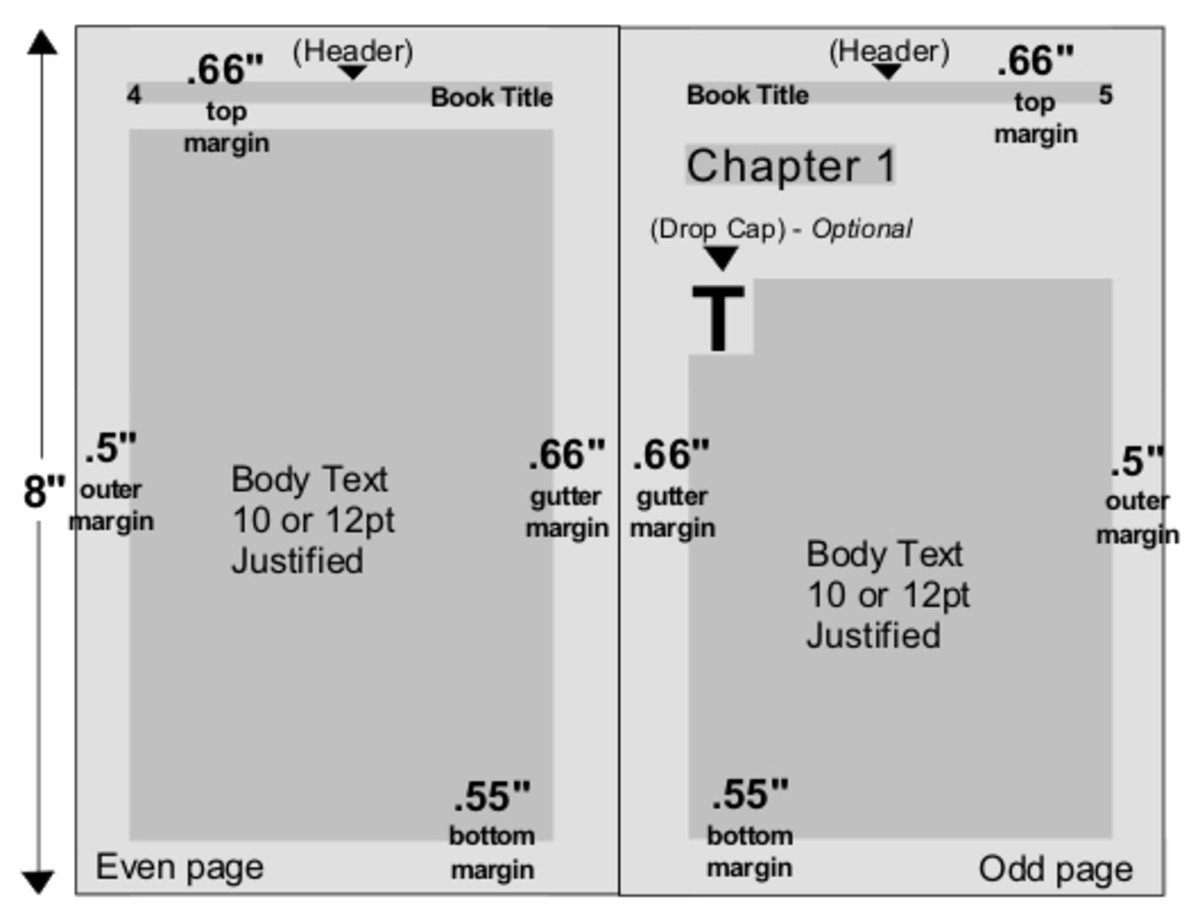 This is a sample layout of a novel. Note the measurements. Use these to set up your own  book.