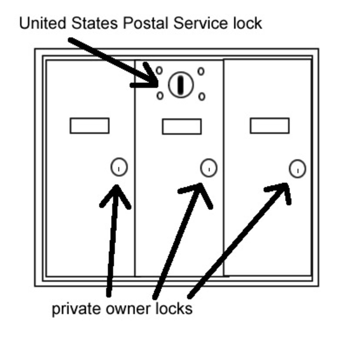 3-Gang Vertical Mailbox - USPS Approved