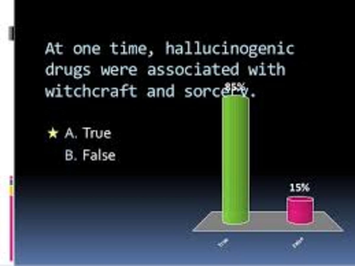 The Truth About Crystal Meth, Witchcraft And Demons | HubPages