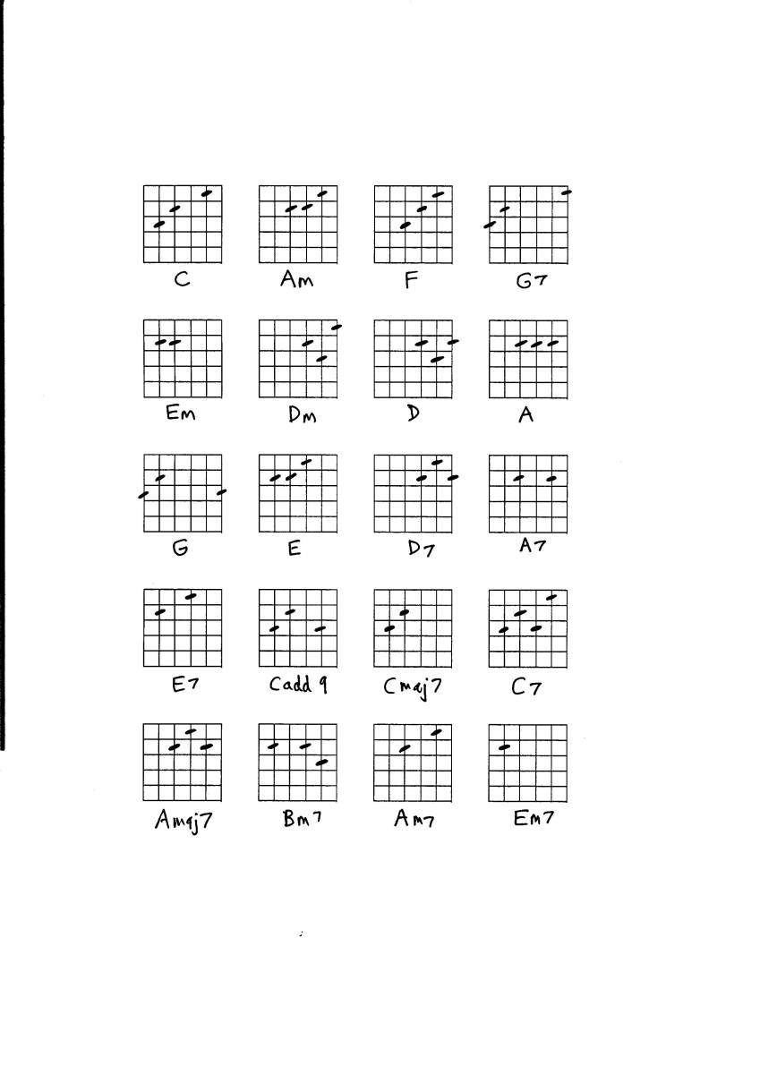 Guitar guitar chords em : Songs Played With G D Em C Chords