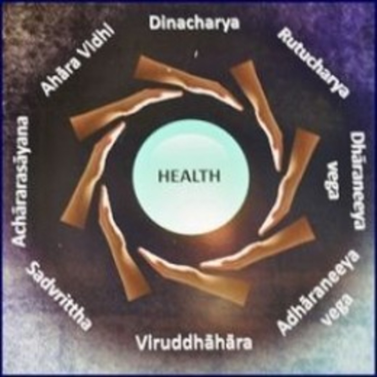 Ayurveda  - The Ancient Medical System