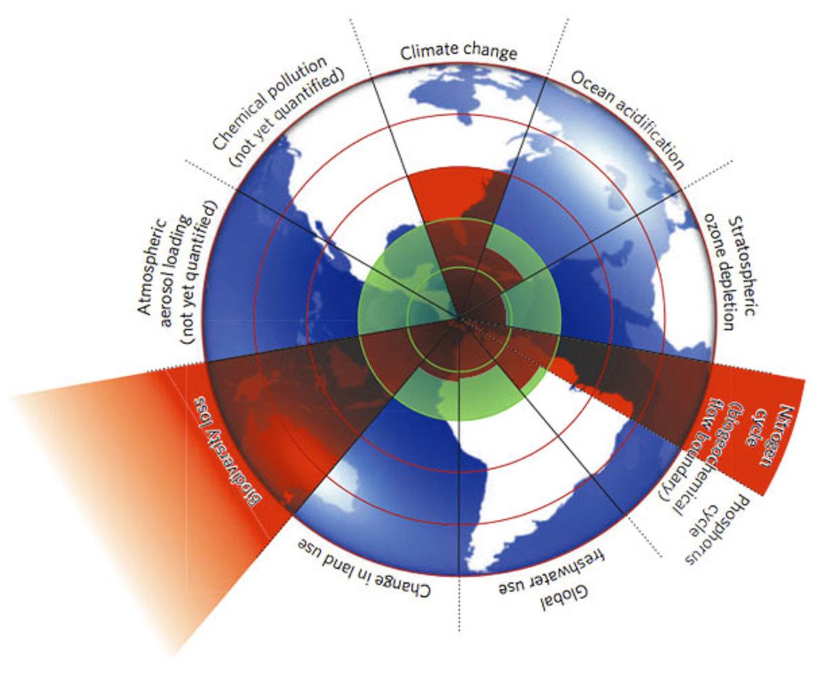 Graphic courtesy Yale 360