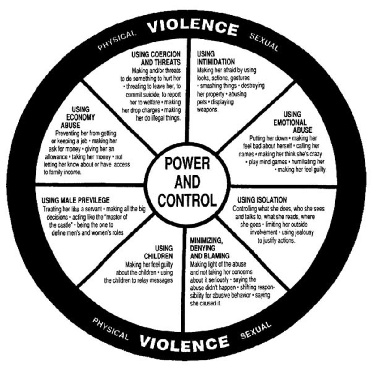 a-definition-of-domestic-abuse-are-you-a-victim