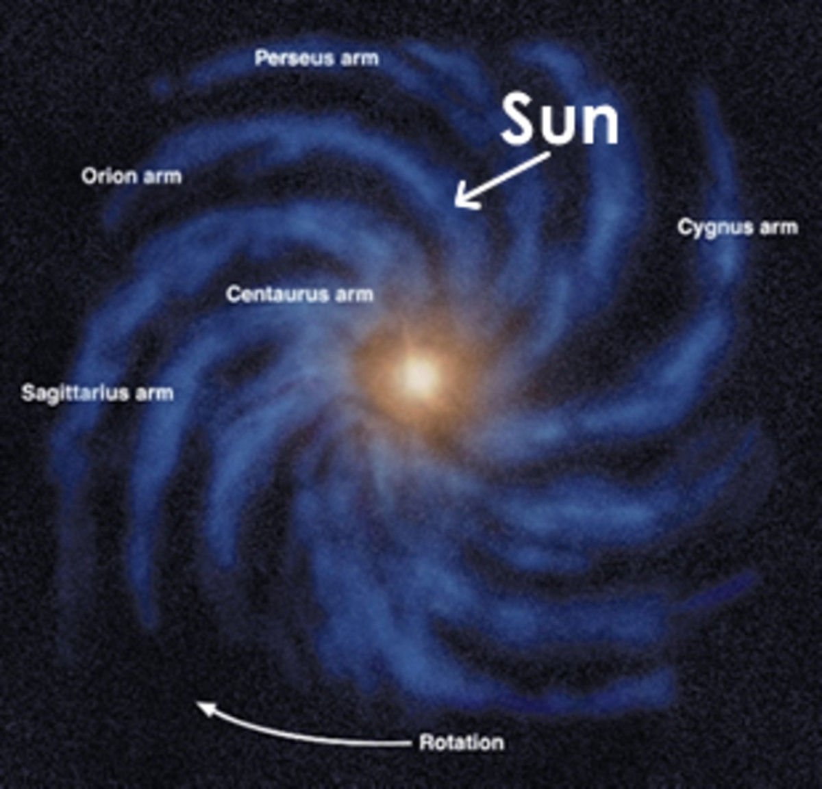The Milky Way - This image is a good representation of the alignment of the planets in relation to size. The Dogon speak of disk-like primordial wrinkles which prefigure the spiraling worlds of stars that are to fill up the universe of Amma - infini