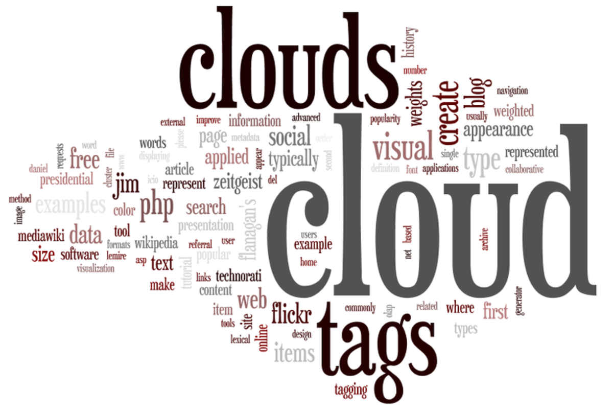 7 Fun, Free Tag Cloud Software Programs to Create Word Art | hubpages