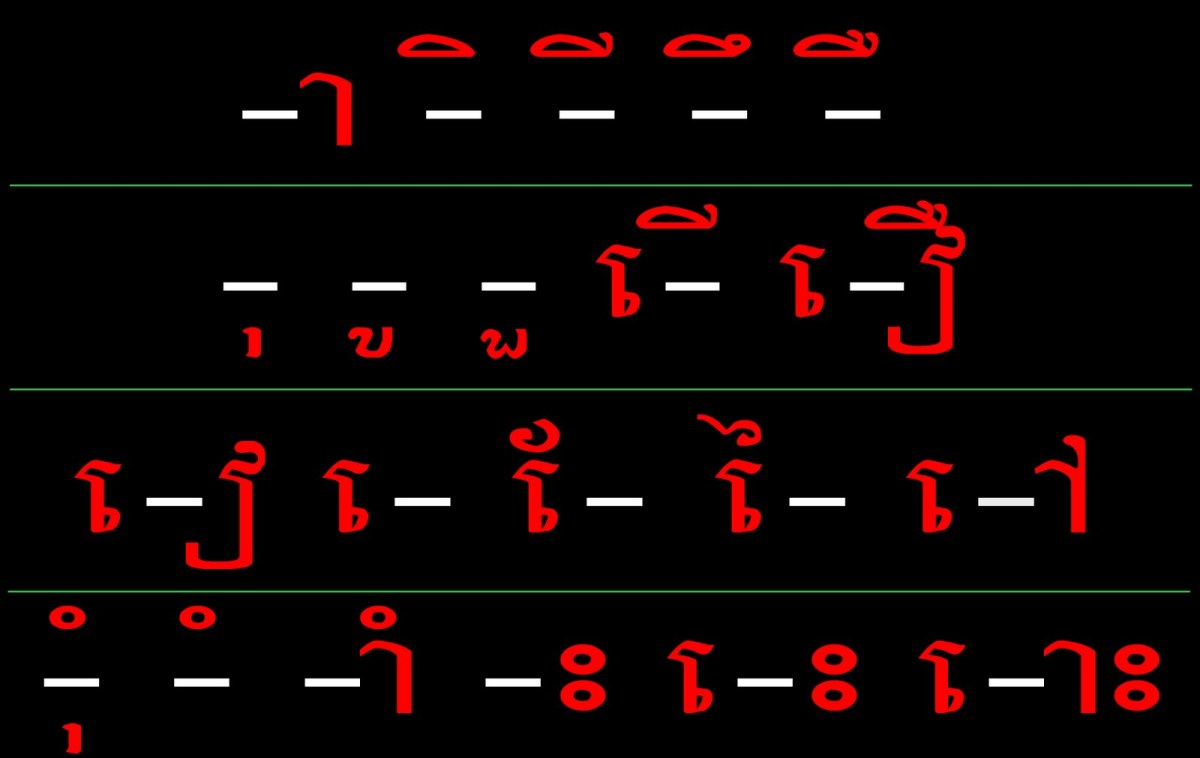 khmer-cambodias-official-language