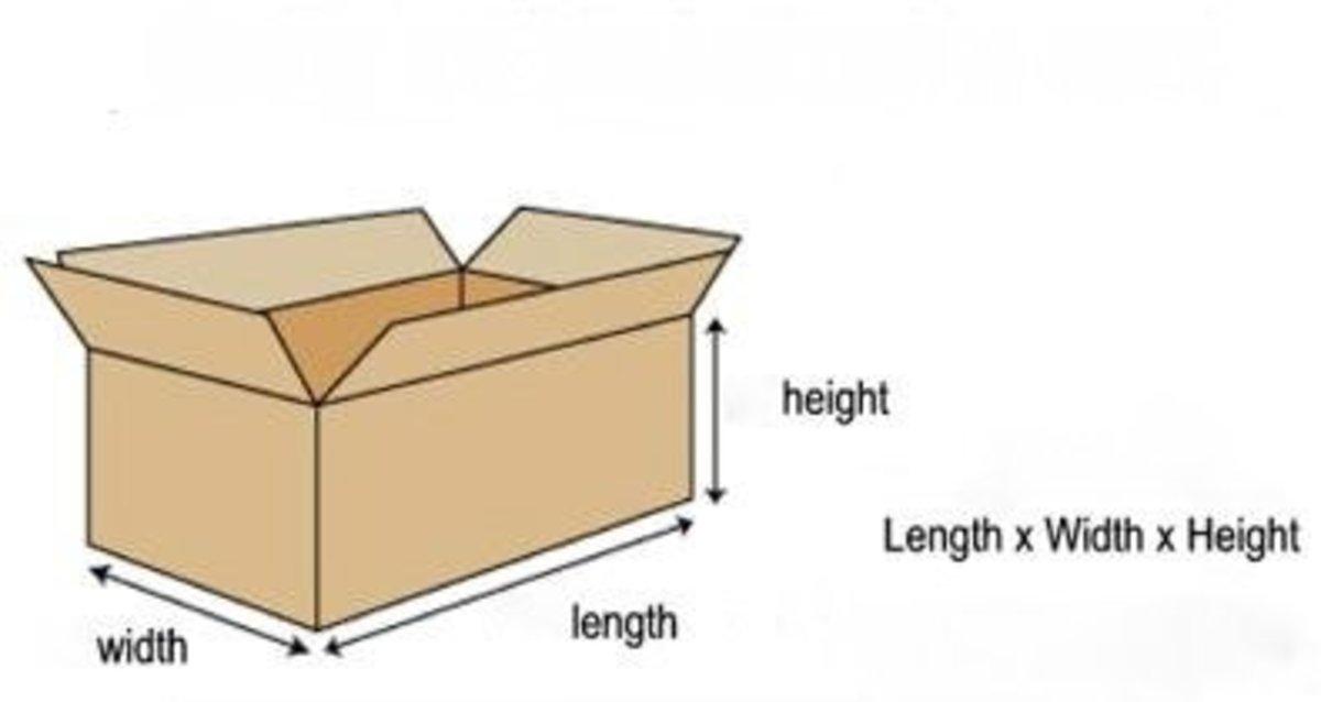 Forex box size