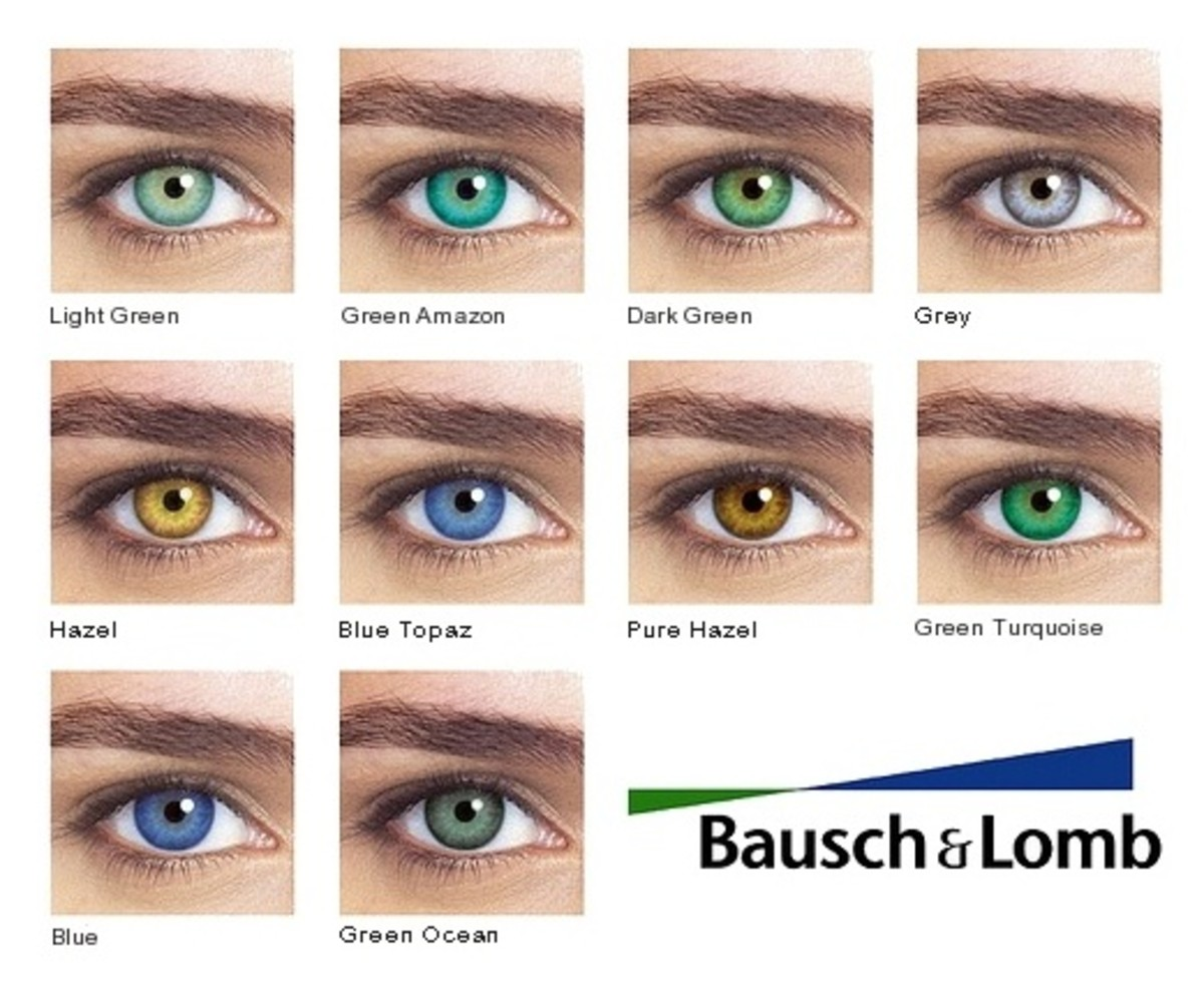 Bausch & Lomb color chart.