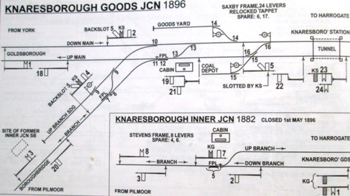Knaresborough Goods Junction (between York and Harrogate) ca 1896. Useful diagram for signal placing - every movement was controlled on the NER