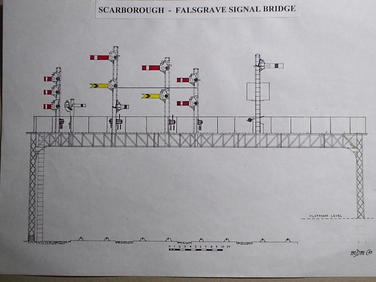 Falsgrave (Scarborough, Yorkshire) signal bridge - known elsewhere as a gantry