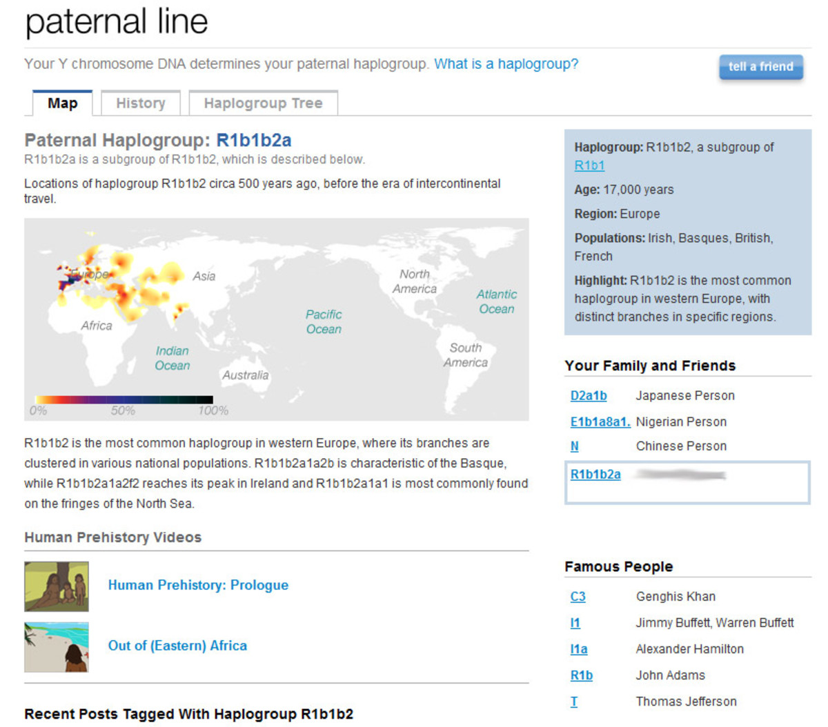 Your maternal (and paternal, if you're male) line description lets you know your haplogroup(s) and where your ancestors hail from (we're talking like 30,000-50,000 years ago...well before the dawn of history)