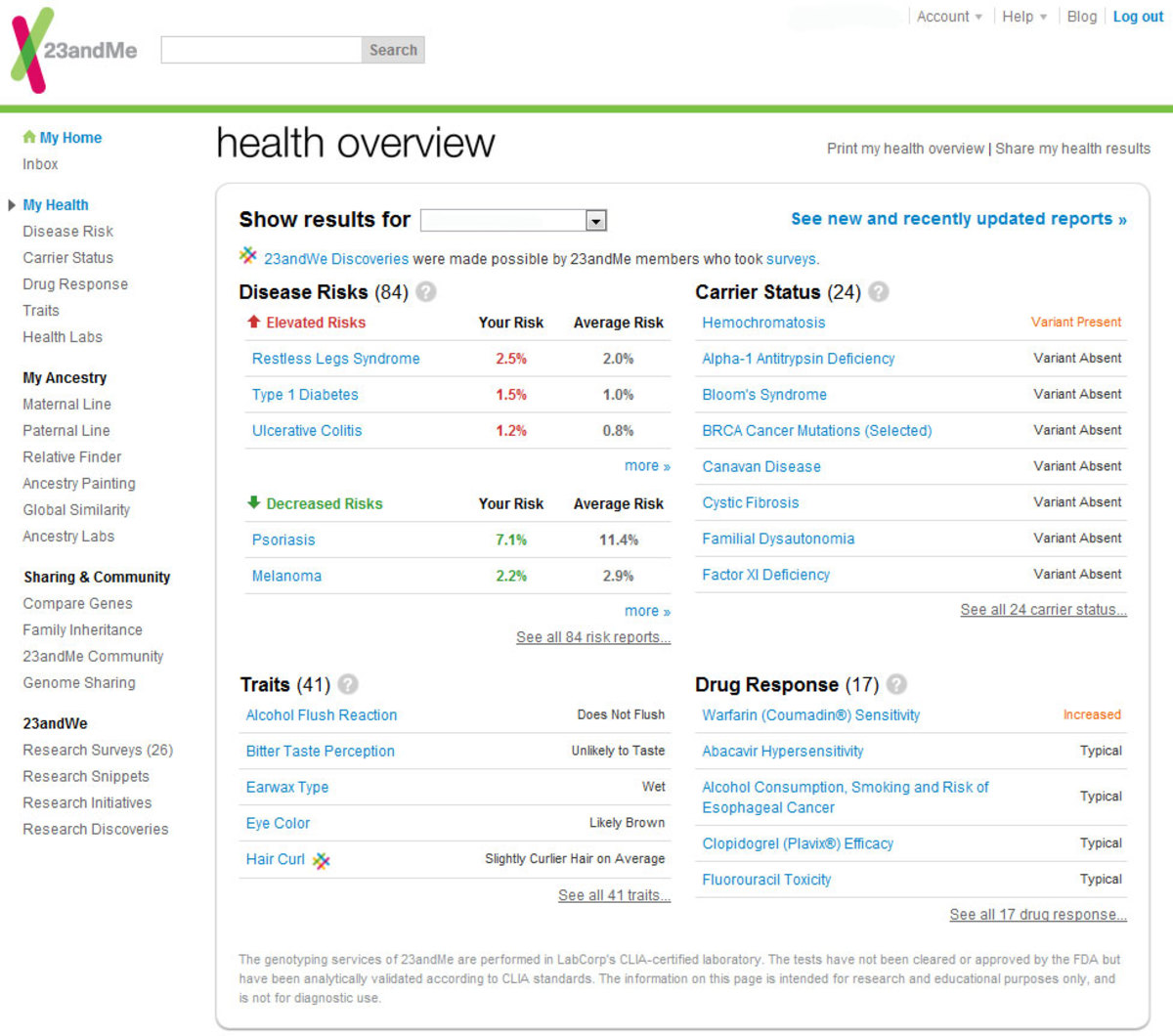 The Health Overview page highlights your disease risks, carrier status for certain conditions, drug sensitivities, and other interesting health info like whether your earwax is wet or dry