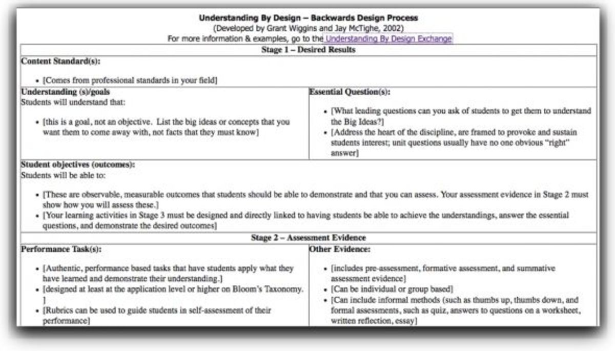 Understand by Design Lesson Plan Template