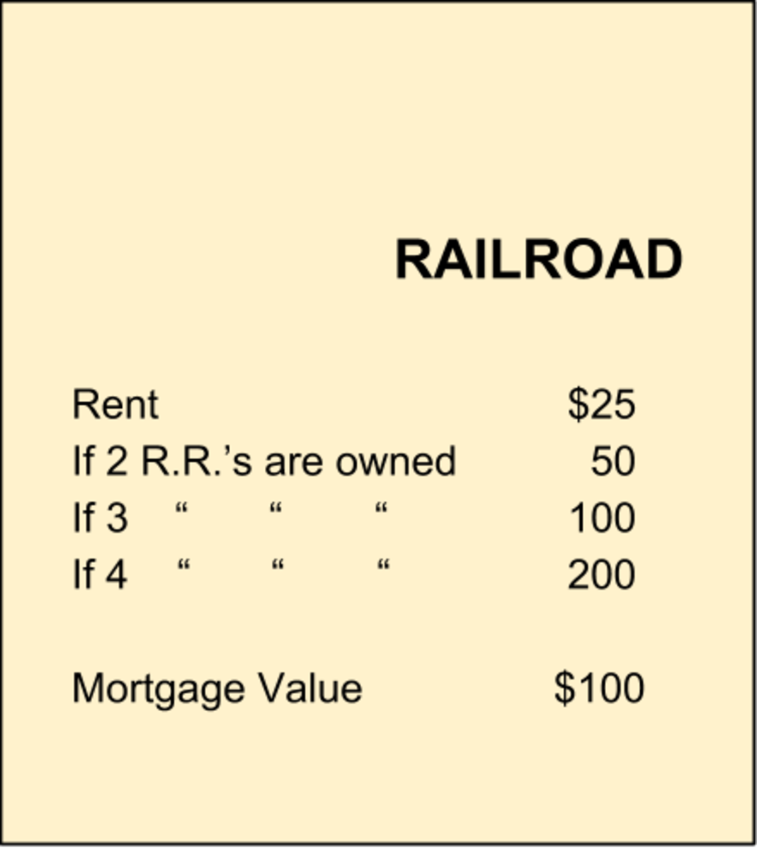 Blank Railroad card.