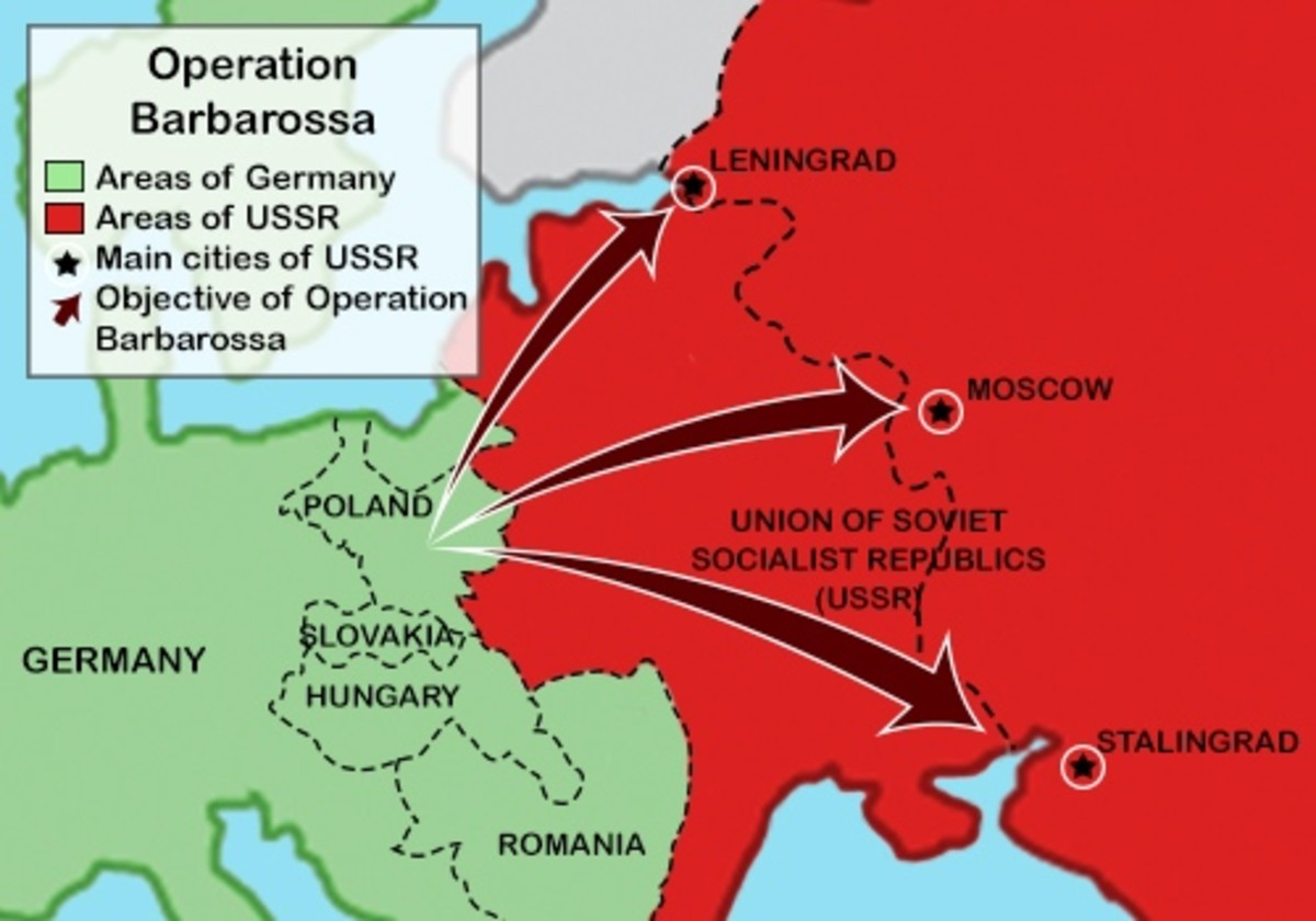 Operation Barbarossa:the Biggest Land Invasion in World History