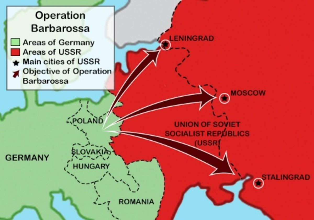Operation Barbarossa:the Biggest Land Invasion in World History