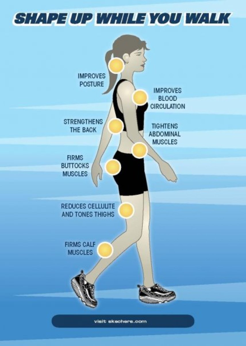 Shape Ups Benefits to Health and Wellness