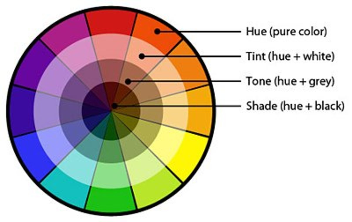 Decide what color scheme will influence the mood of your party.