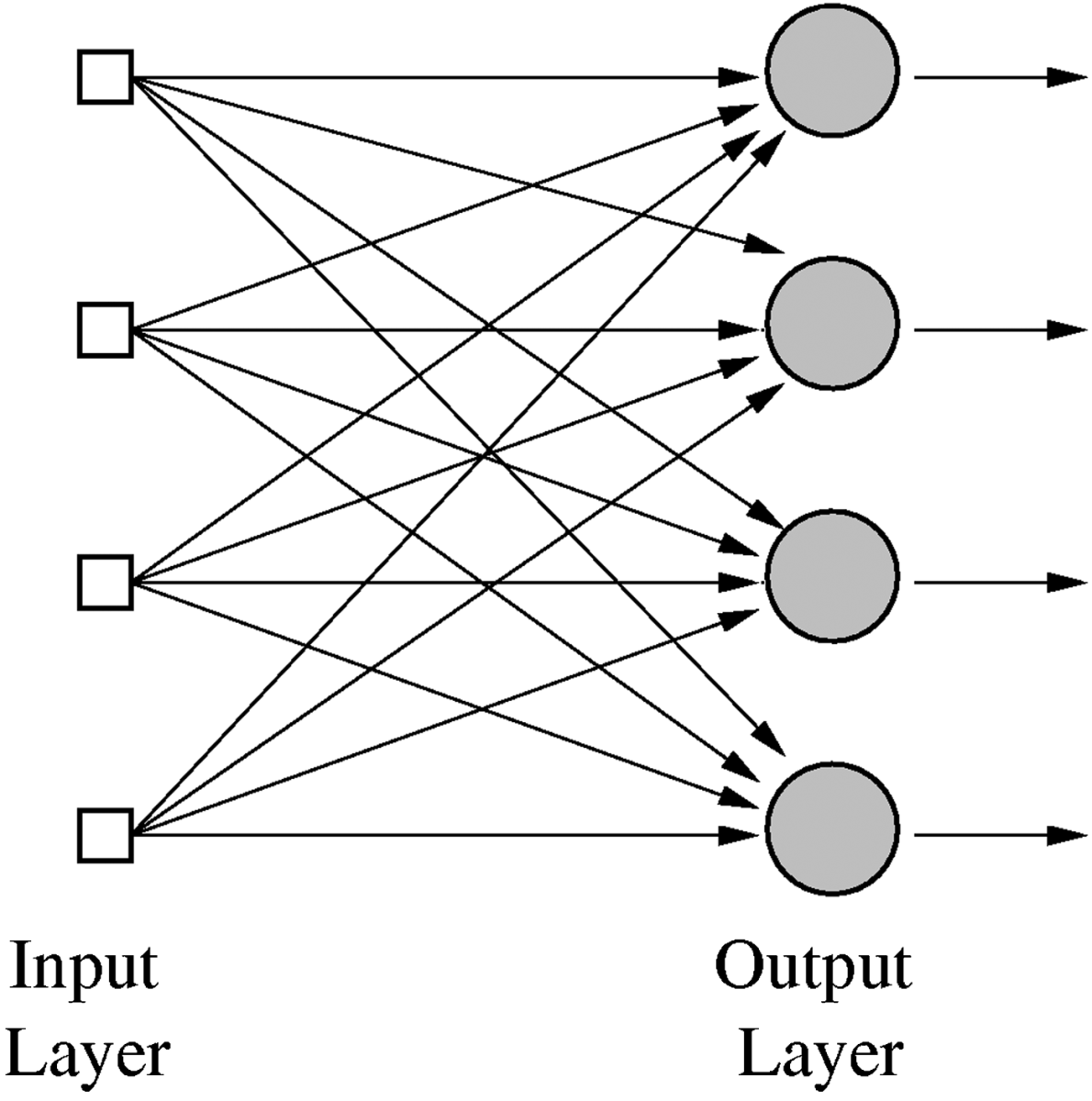 artificial-neural-network