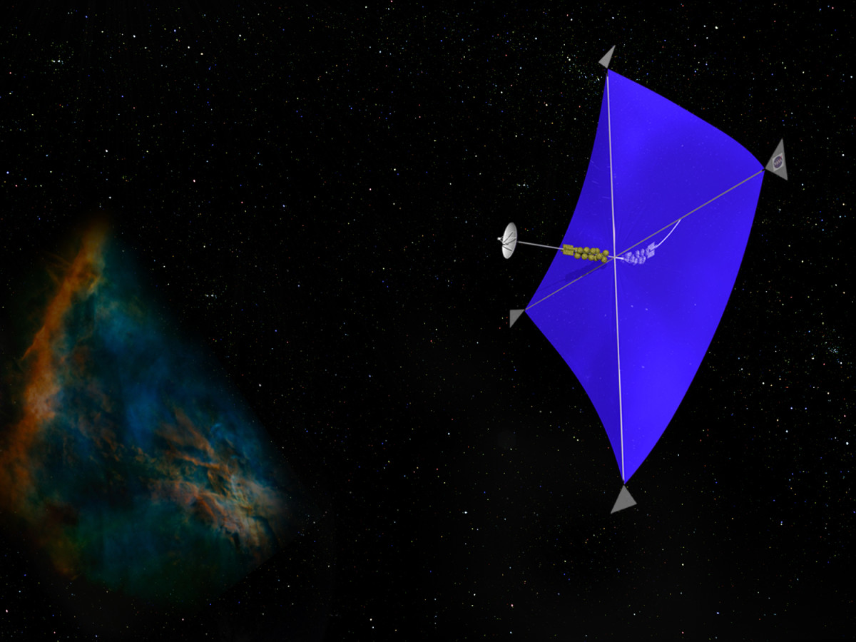 Spacecraft with sails for propulsion