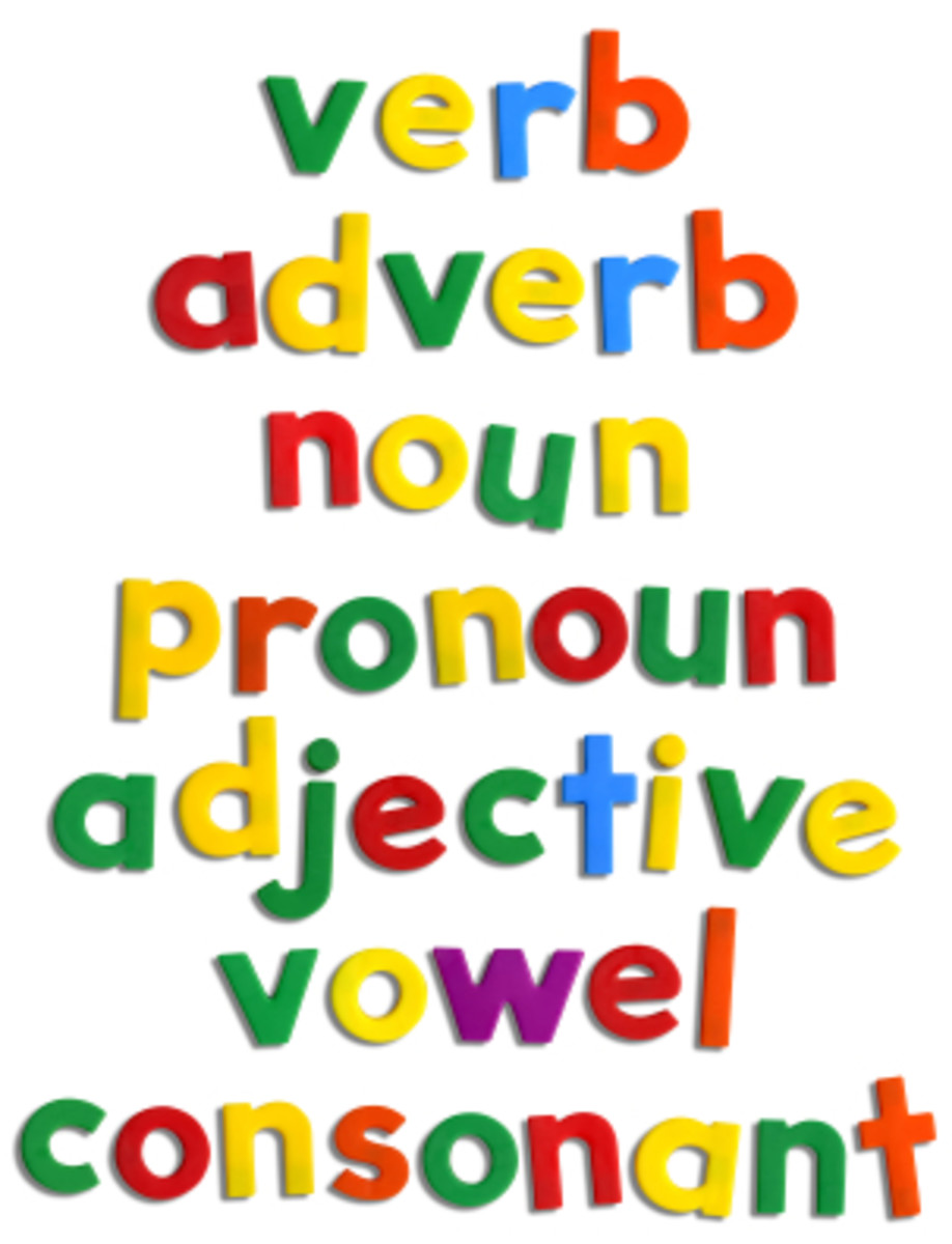 English Language and Grammar - What are Adverbs? What do adverbs modify?