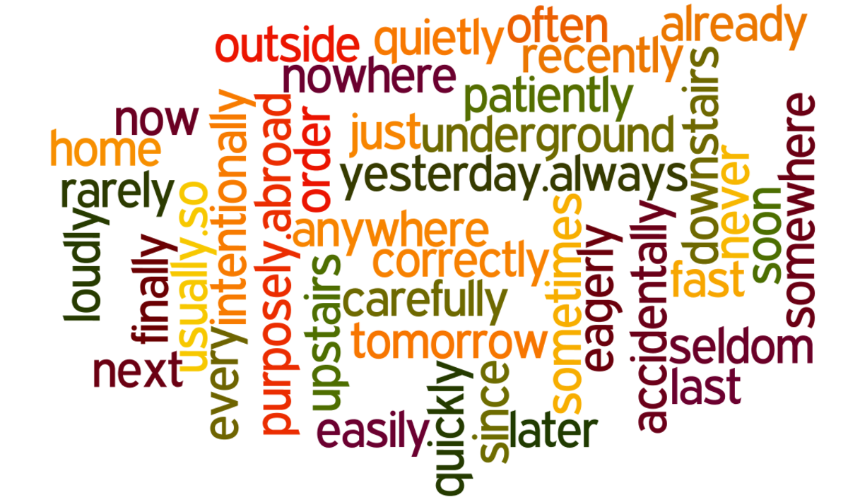 There are many common Adverbs - this image shows a few examples