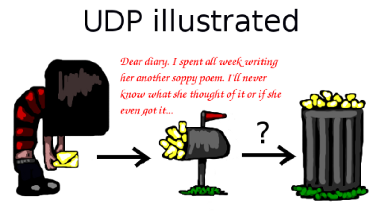 UDP is a Slacker