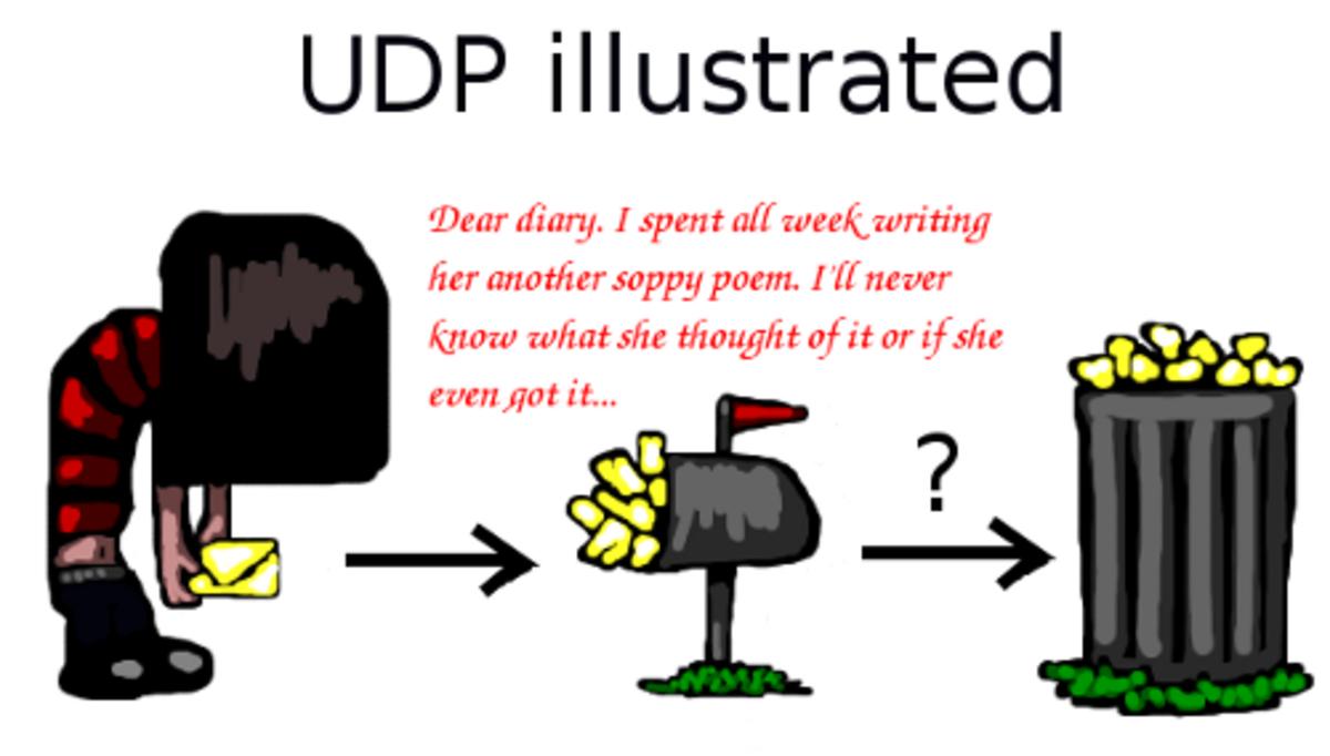 UDP is a Slacker