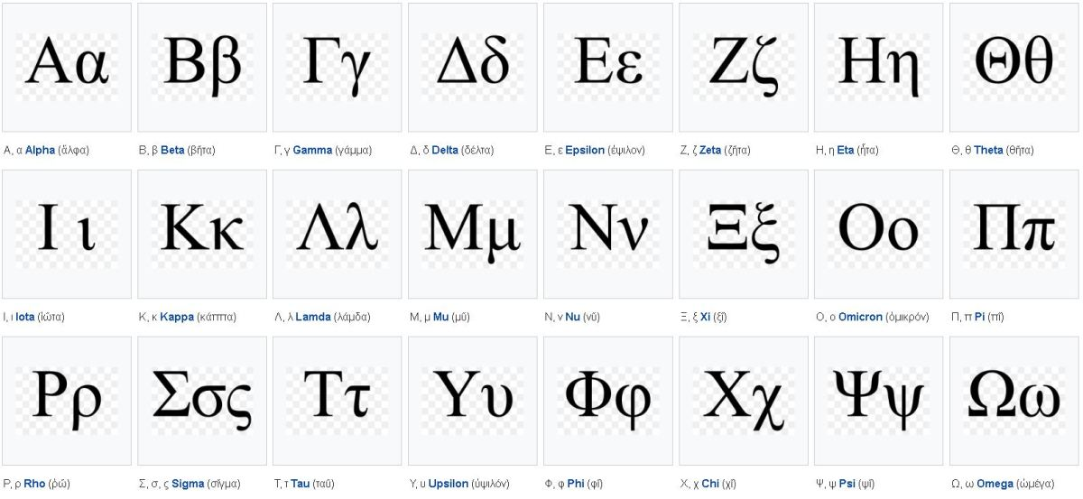 The Classical Greek Alphabet