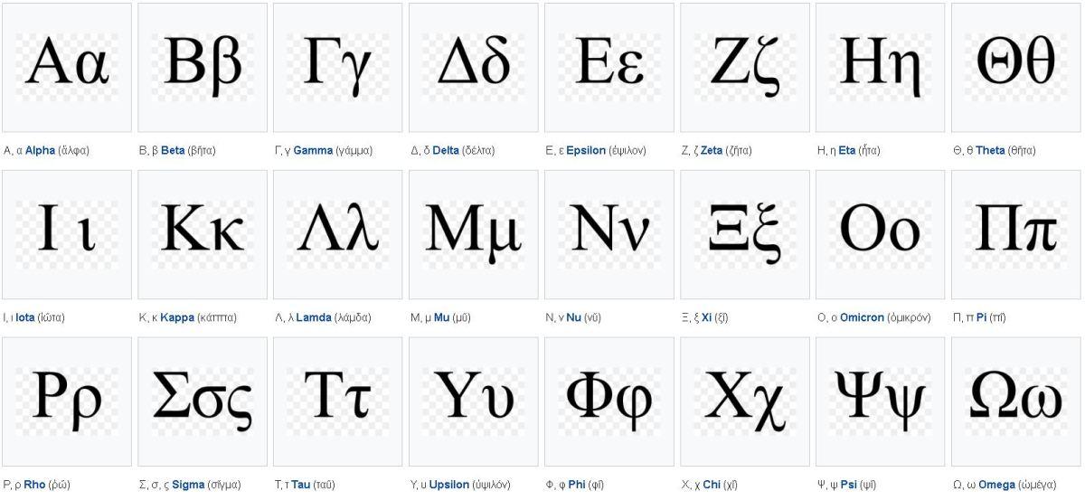 The Classical Greek Alphabet