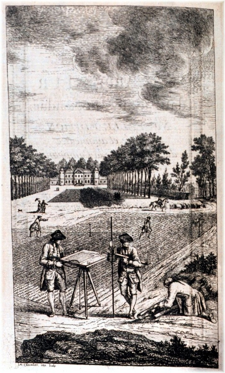 VIRGINIA GENTLEMEN SURVEY THEIR LAND